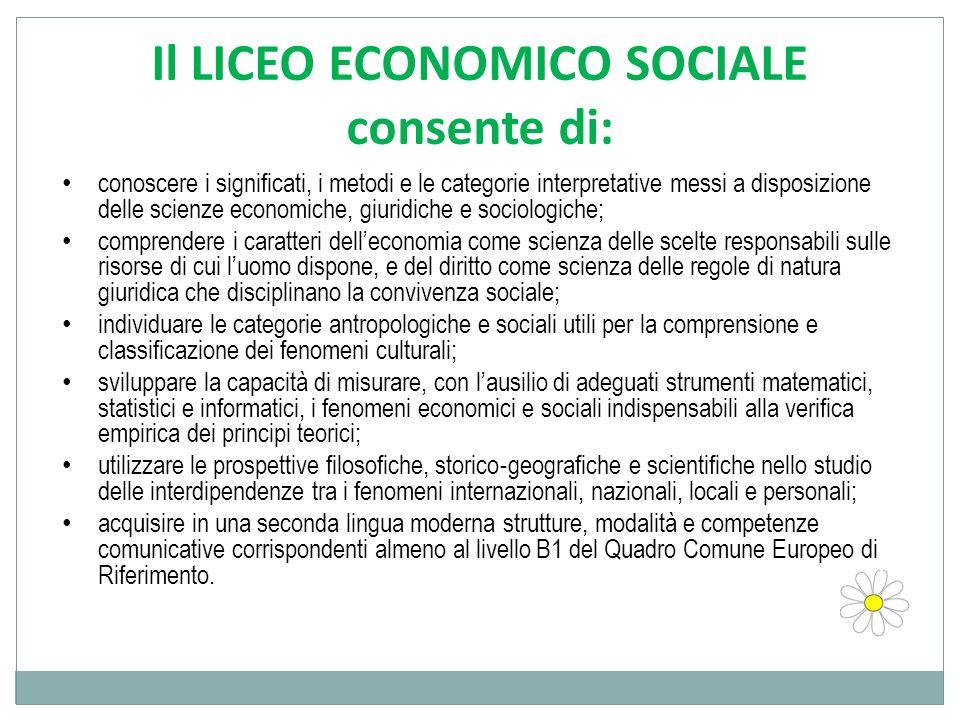 Il LICEO ECONOMICO SOCIALE
