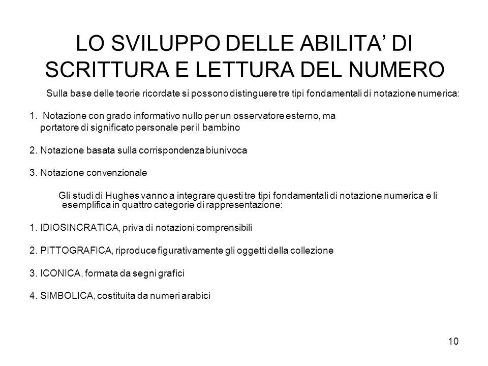 LO SVILUPPO DELLE ABILITA' DI SCRITTURA E LETTURA DEL NUMERO