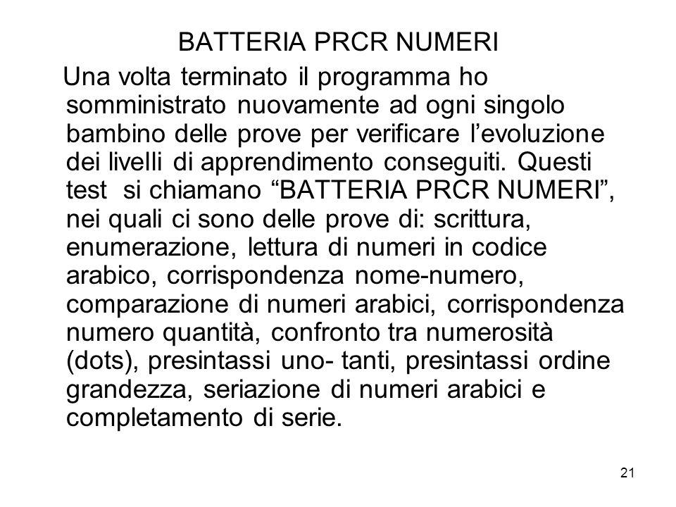 BATTERIA PRCR NUMERI