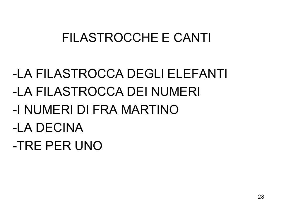 FILASTROCCHE E CANTI -LA FILASTROCCA DEGLI ELEFANTI. -LA FILASTROCCA DEI NUMERI. -I NUMERI DI FRA MARTINO.