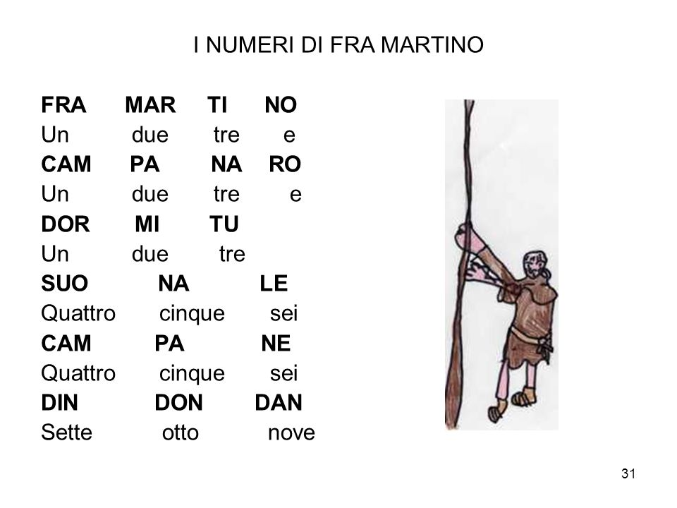 I NUMERI DI FRA MARTINO FRA MAR TI NO. Un due tre e. CAM PA NA RO.
