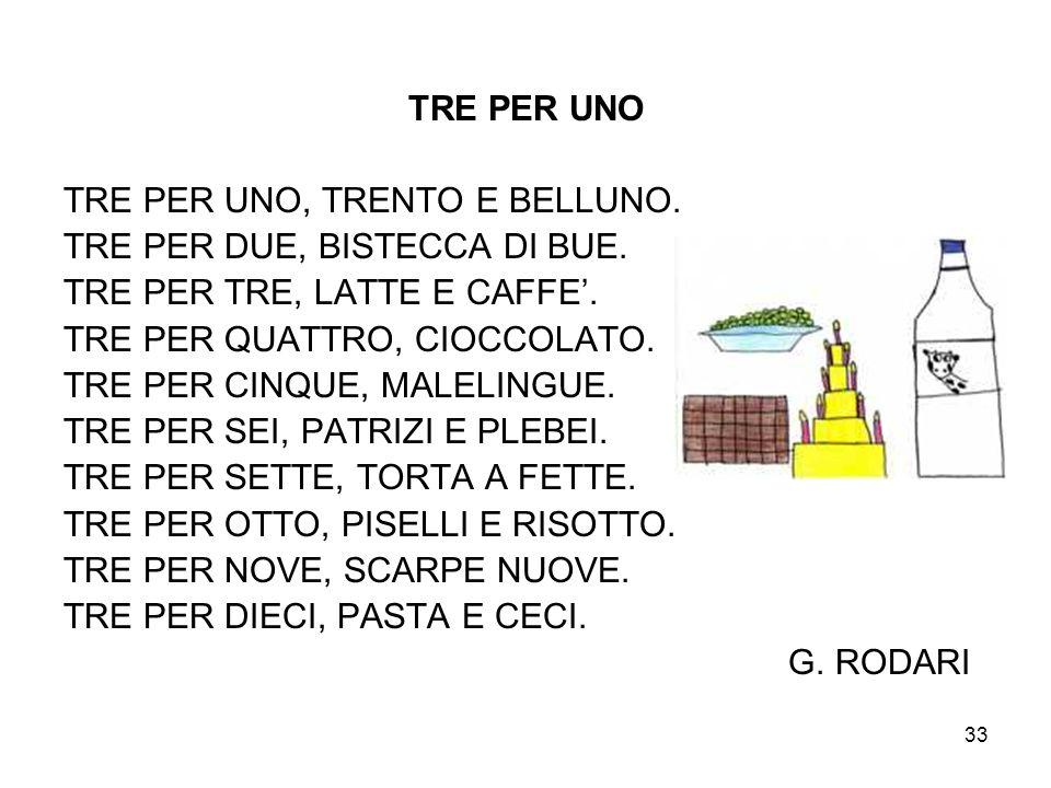 TRE PER UNO TRE PER UNO, TRENTO E BELLUNO. TRE PER DUE, BISTECCA DI BUE. TRE PER TRE, LATTE E CAFFE'.