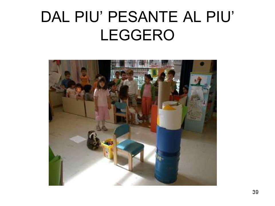 DAL PIU' PESANTE AL PIU' LEGGERO