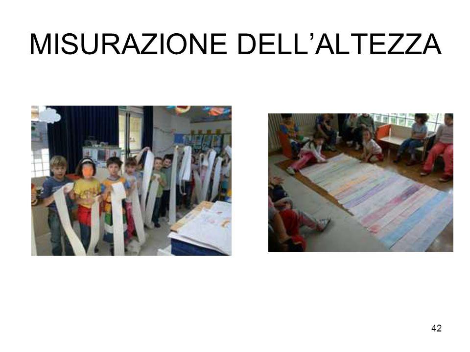 MISURAZIONE DELL'ALTEZZA