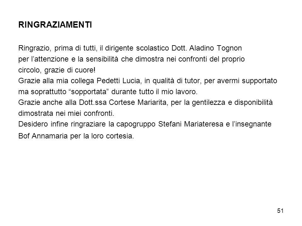 RINGRAZIAMENTI Ringrazio, prima di tutti, il dirigente scolastico Dott. Aladino Tognon.