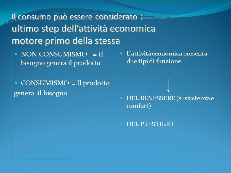 Il consumo può essere considerato : ultimo step dell'attività economica motore primo della stessa
