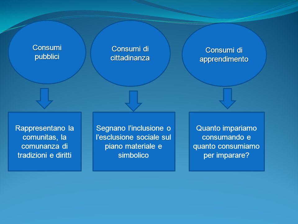 Consumi di cittadinanza Consumi di apprendimento