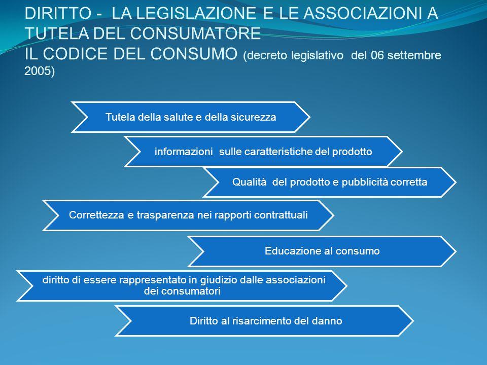 DIRITTO - LA LEGISLAZIONE E LE ASSOCIAZIONI A TUTELA DEL CONSUMATORE IL CODICE DEL CONSUMO (decreto legislativo del 06 settembre 2005)