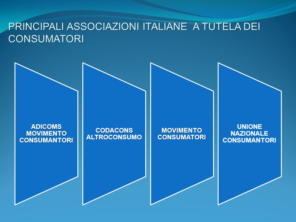 PRINCIPALI ASSOCIAZIONI ITALIANE A TUTELA DEI CONSUMATORI