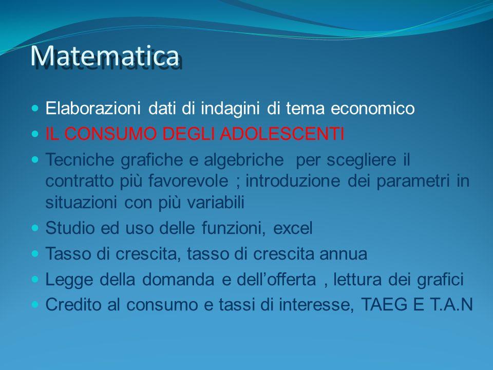 Matematica Elaborazioni dati di indagini di tema economico