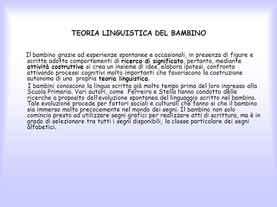 TEORIA LINGUISTICA DEL BAMBINO
