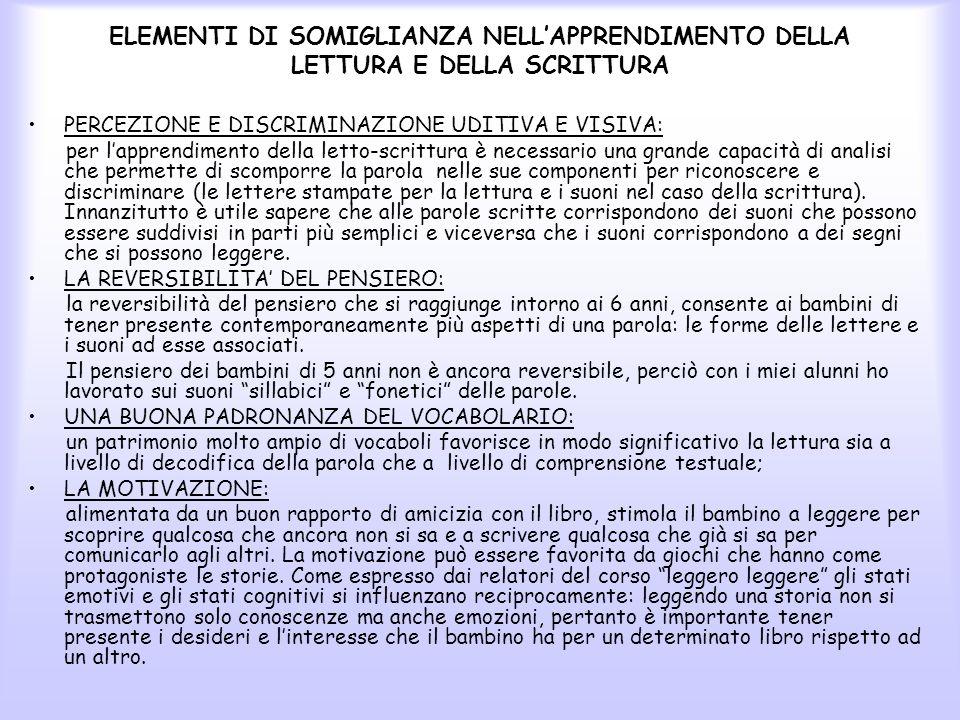 ELEMENTI DI SOMIGLIANZA NELL'APPRENDIMENTO DELLA LETTURA E DELLA SCRITTURA