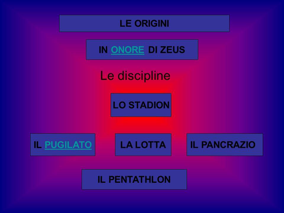 Le discipline LE ORIGINI IN ONORE DI ZEUS LO STADION IL PUGILATO