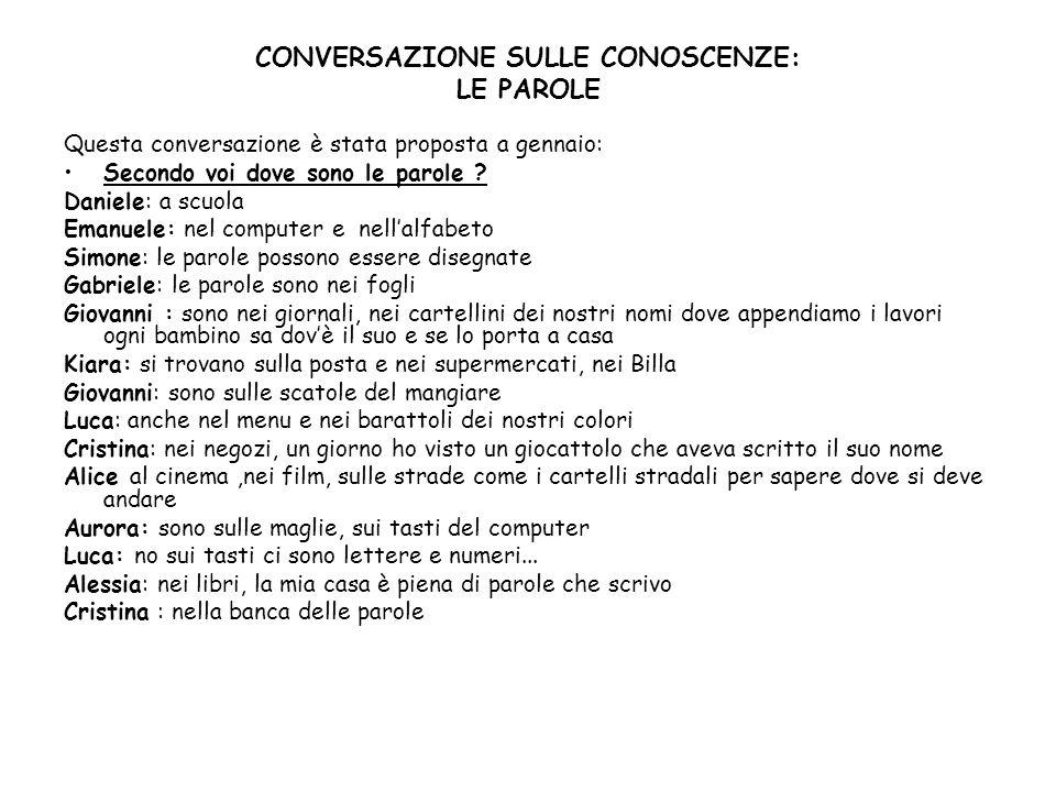 CONVERSAZIONE SULLE CONOSCENZE: LE PAROLE