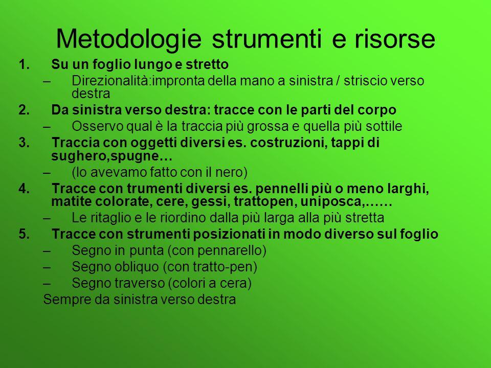 Metodologie strumenti e risorse