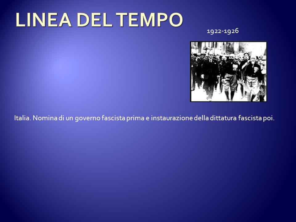 LINEA DEL TEMPO 1922-1926. Italia.