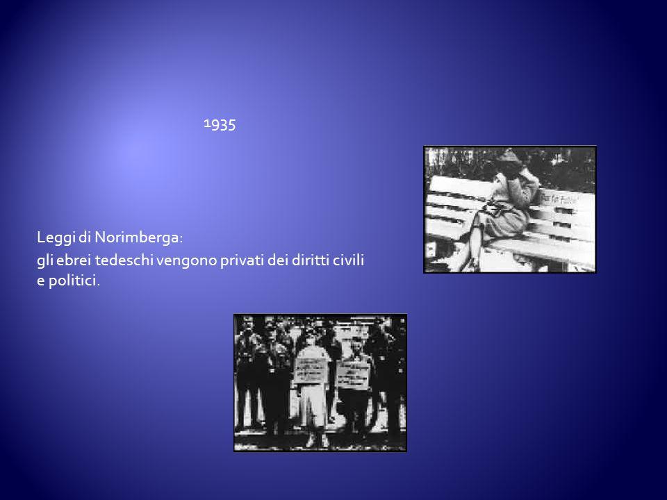 1935 Leggi di Norimberga: gli ebrei tedeschi vengono privati dei diritti civili e politici.