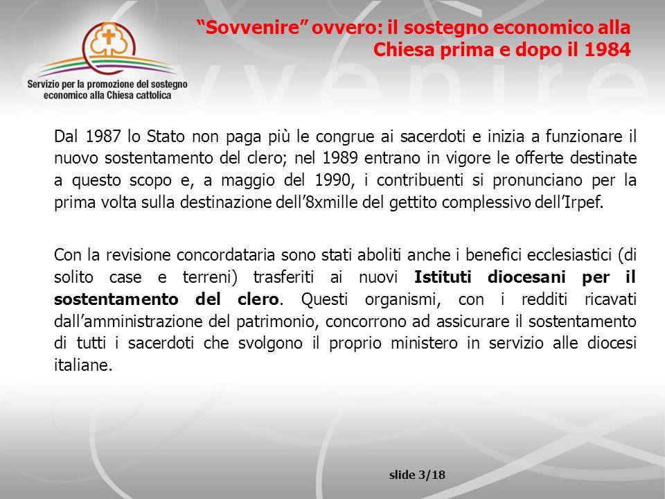 Sovvenire ovvero: il sostegno economico alla Chiesa prima e dopo il 1984