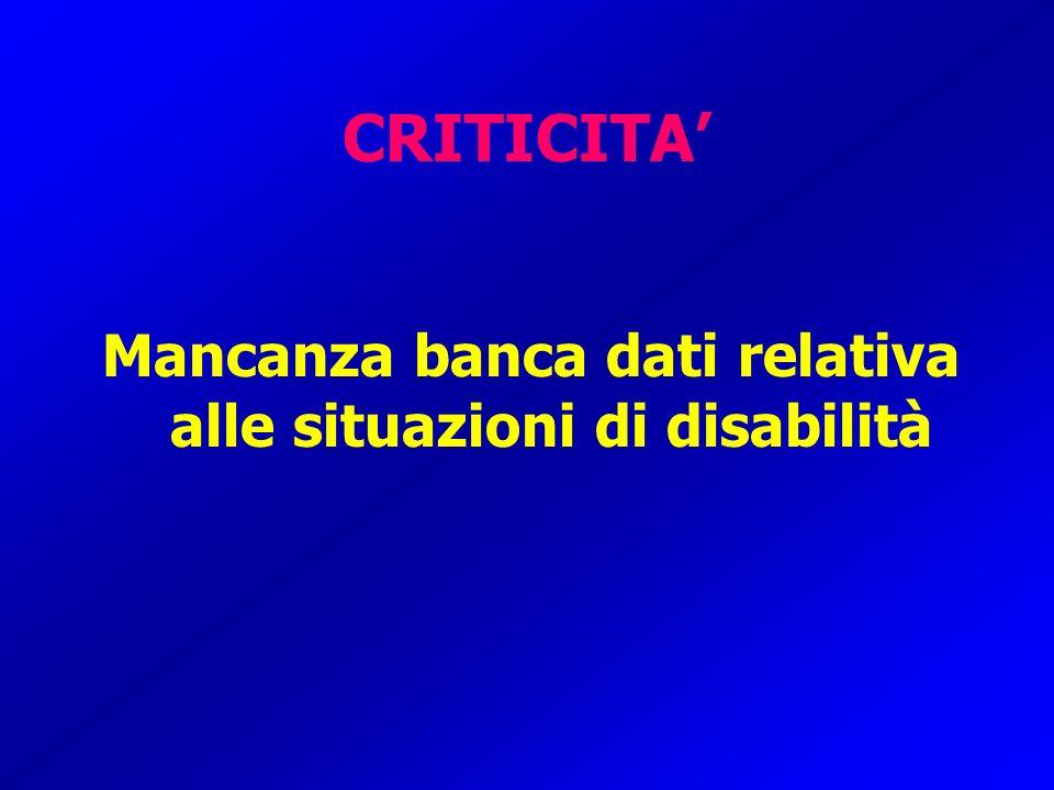 Mancanza banca dati relativa alle situazioni di disabilità
