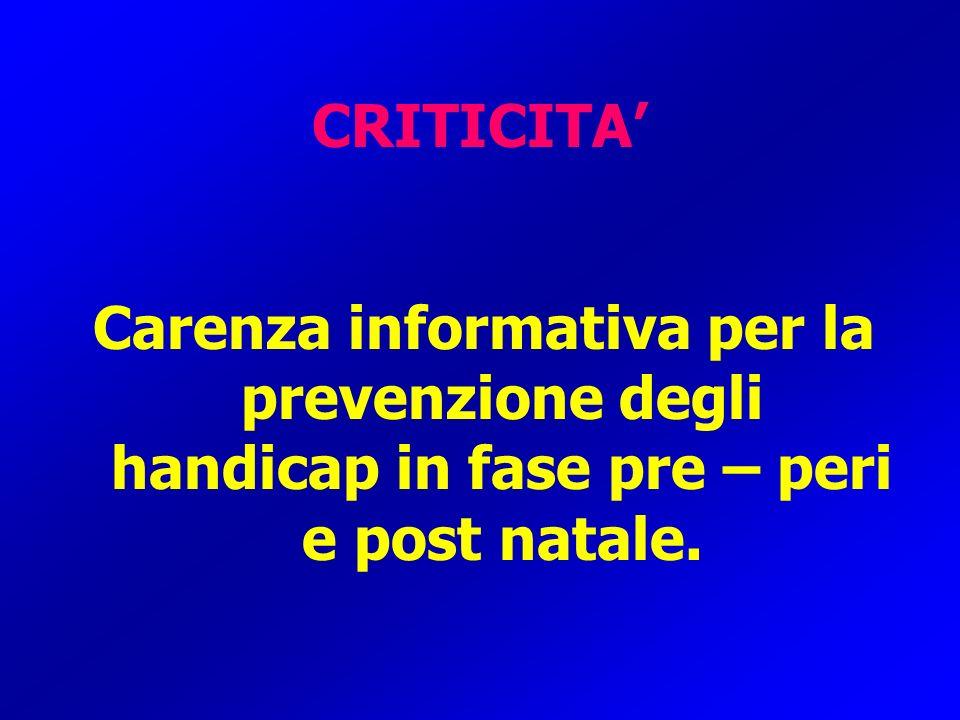 CRITICITA' Carenza informativa per la prevenzione degli handicap in fase pre – peri e post natale.