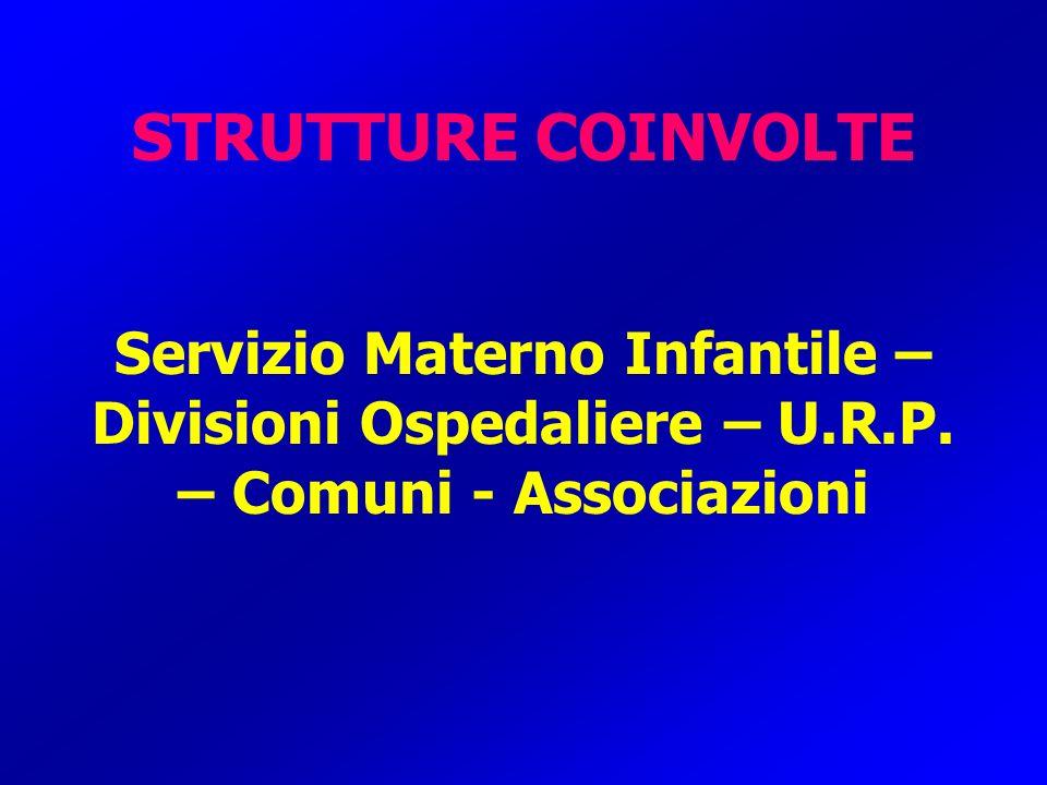STRUTTURE COINVOLTE Servizio Materno Infantile – Divisioni Ospedaliere – U.R.P.