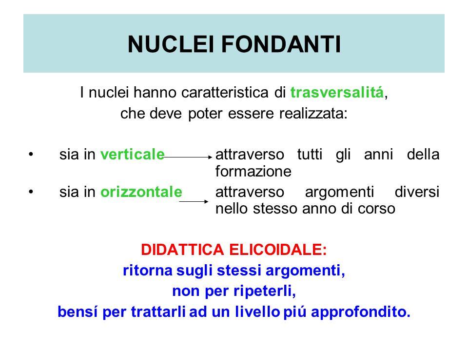 NUCLEI FONDANTI I nuclei hanno caratteristica di trasversalitá,