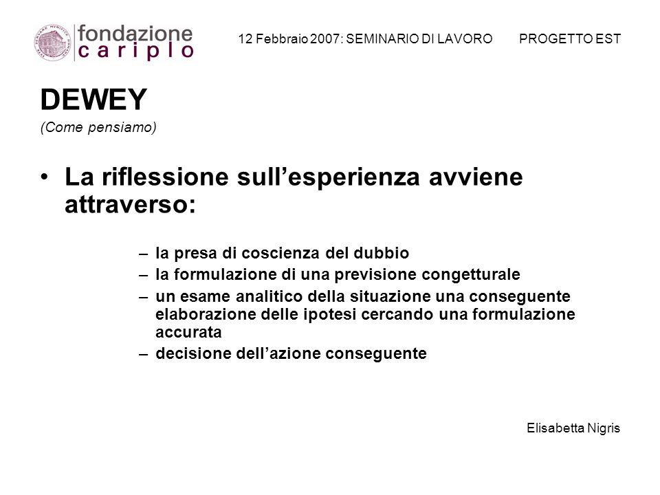 DEWEY La riflessione sull'esperienza avviene attraverso: