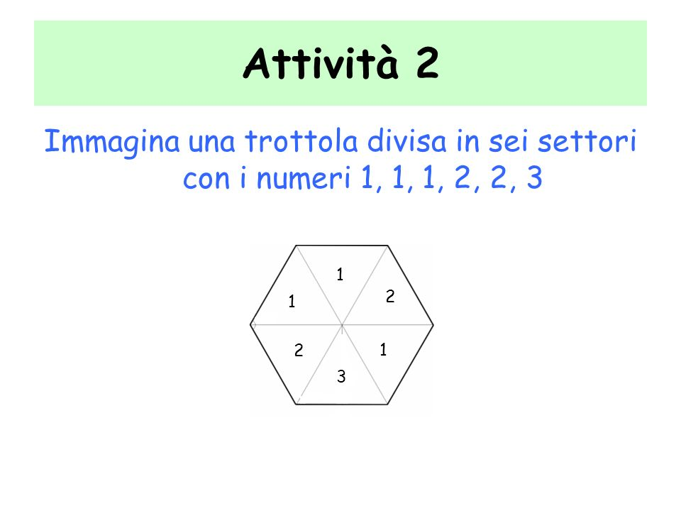 Attività 2 Immagina una trottola divisa in sei settori con i numeri 1, 1, 1, 2, 2, 3 1 2 1 2 1 3