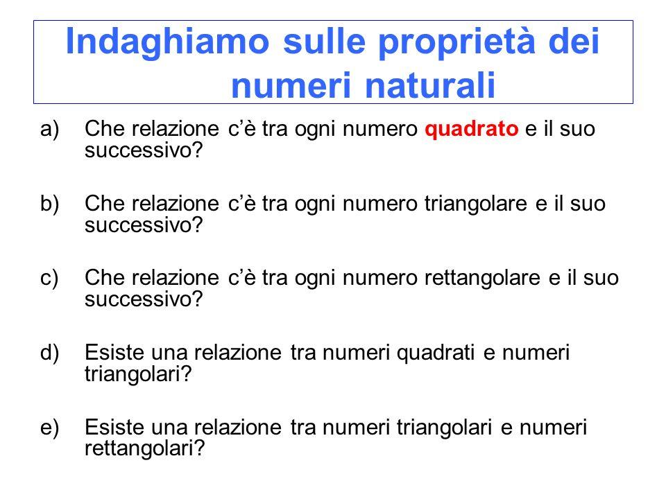Indaghiamo sulle proprietà dei numeri naturali