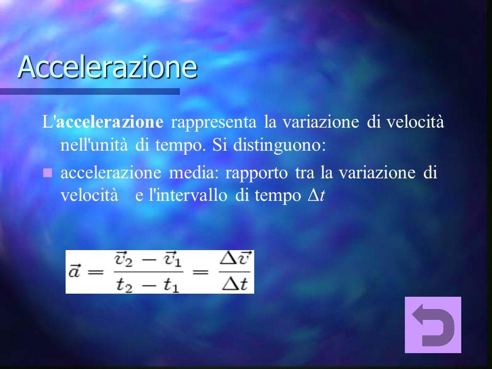 Accelerazione L accelerazione rappresenta la variazione di velocità nell unità di tempo. Si distinguono:
