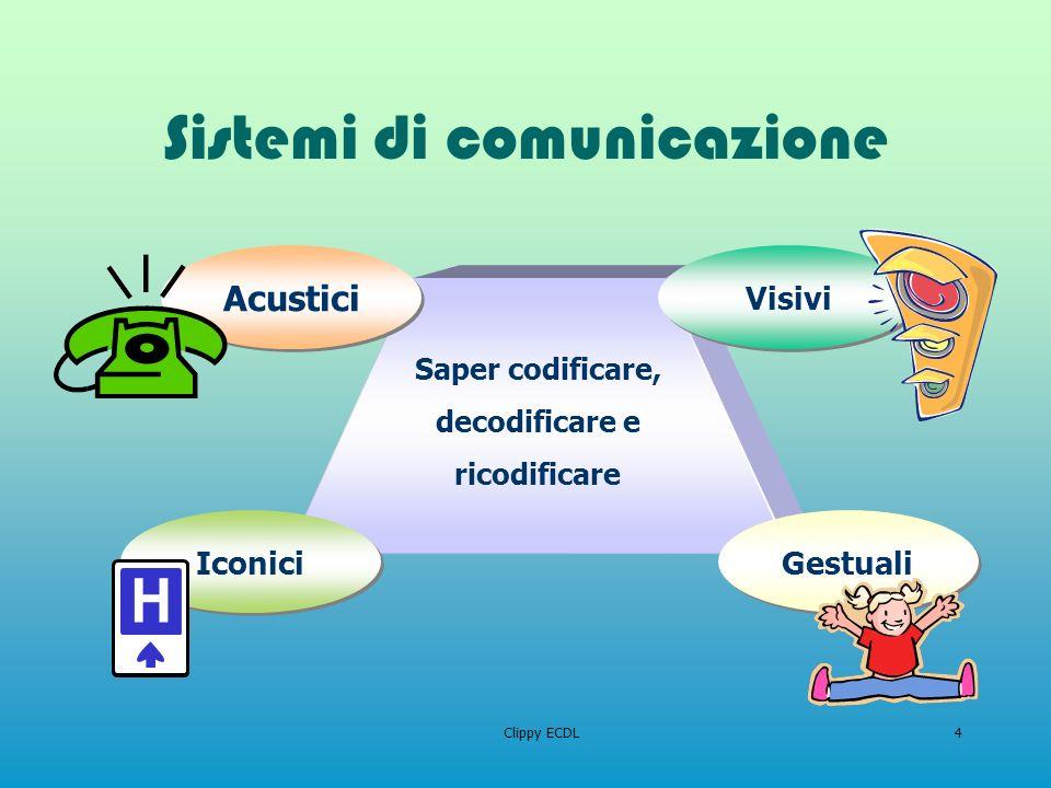 Sistemi di comunicazione