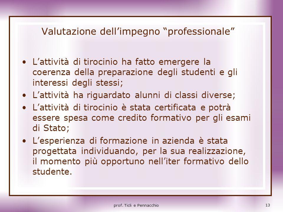 Valutazione dell'impegno professionale