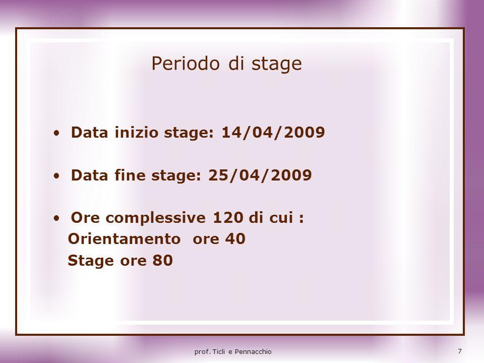Periodo di stage Data inizio stage: 14/04/2009