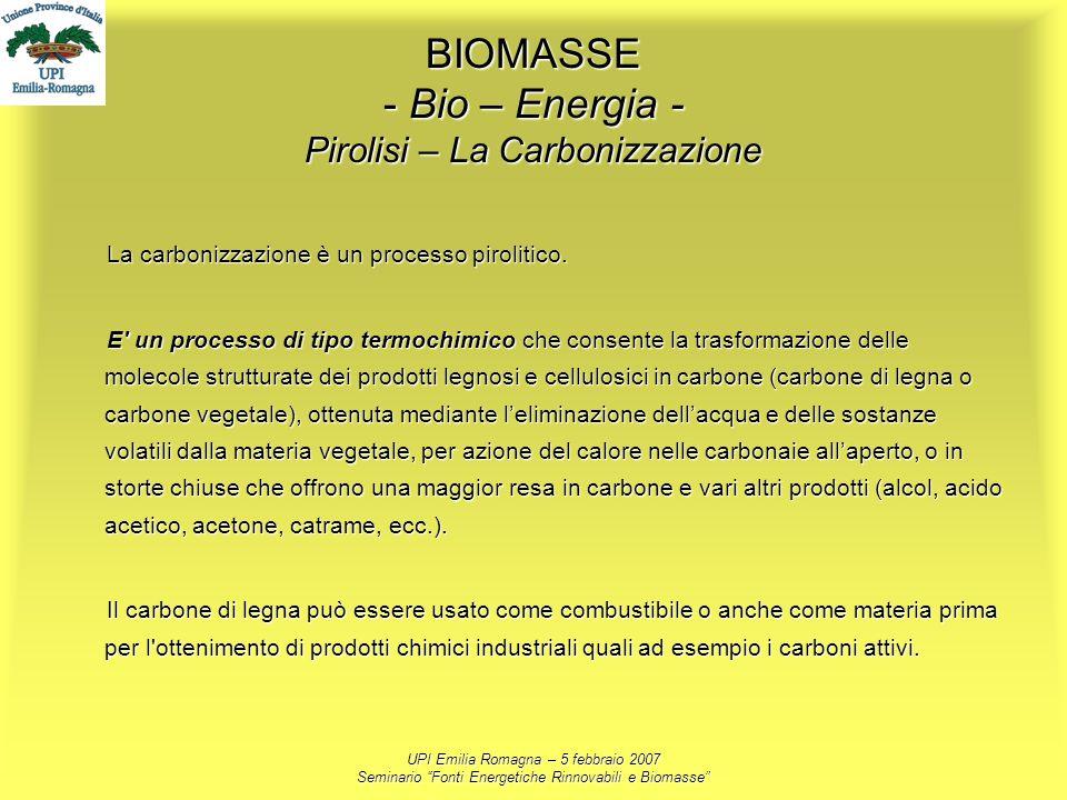 BIOMASSE - Bio – Energia - Pirolisi – La Carbonizzazione
