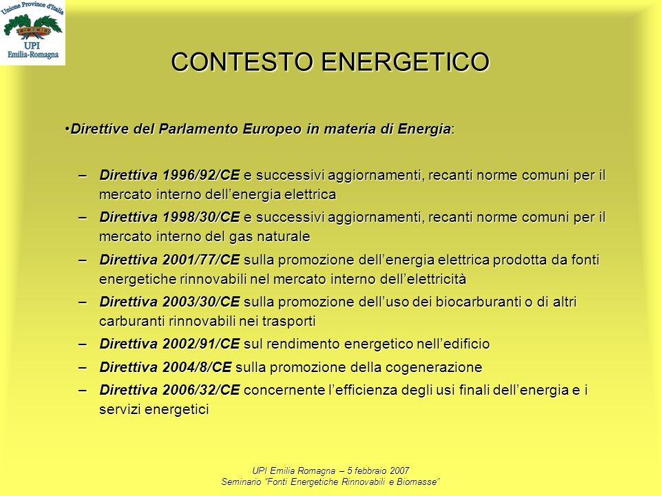 CONTESTO ENERGETICO Direttive del Parlamento Europeo in materia di Energia:
