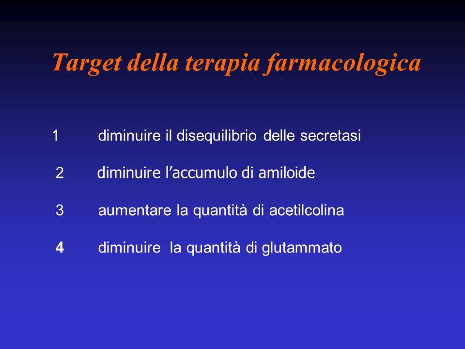 Target della terapia farmacologica