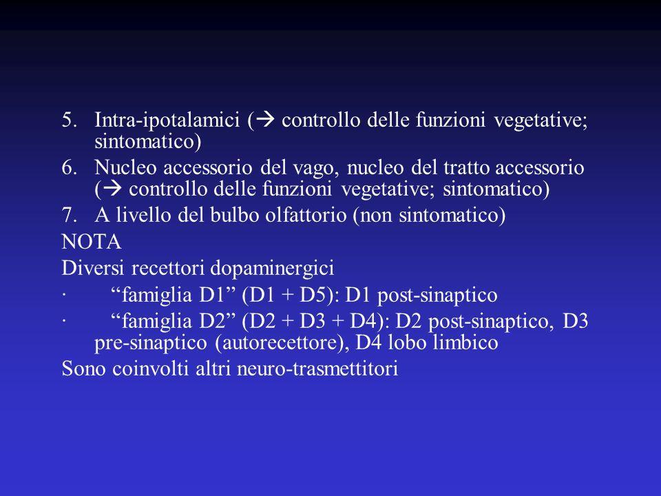 Intra-ipotalamici ( controllo delle funzioni vegetative; sintomatico)