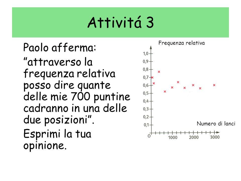 Attivitá 3 Paolo afferma: