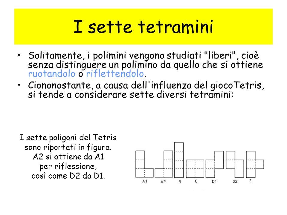 I sette tetramini
