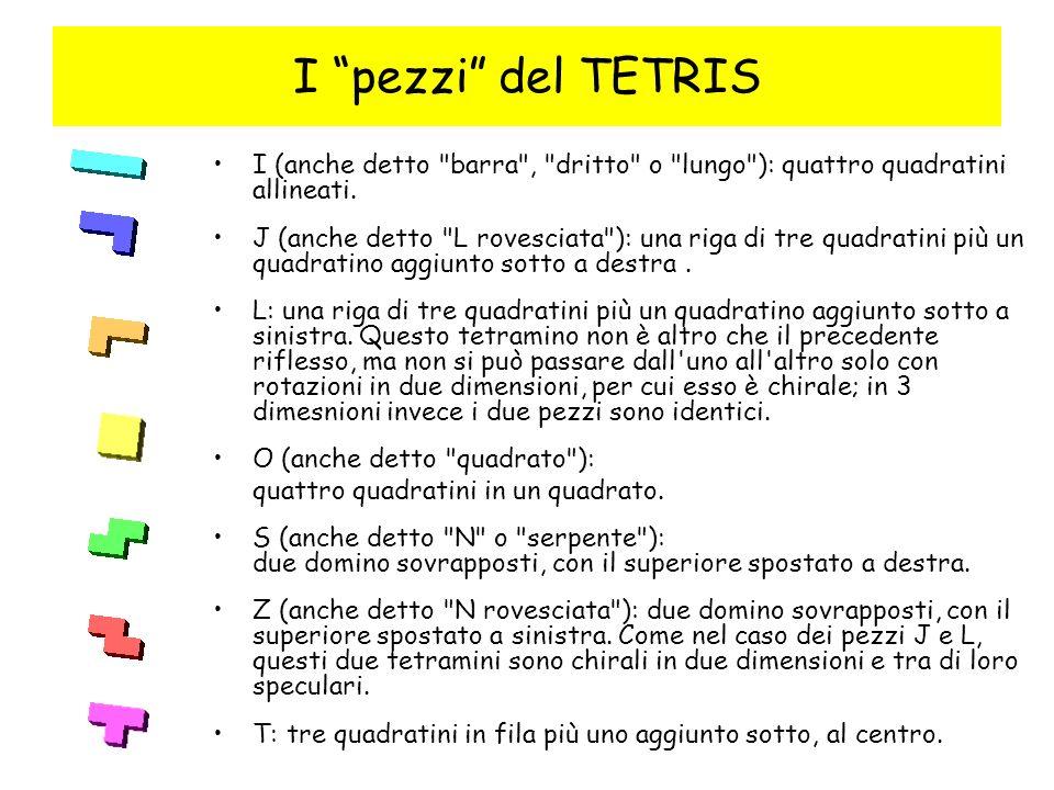 I pezzi del TETRIS I (anche detto barra , dritto o lungo ): quattro quadratini allineati.