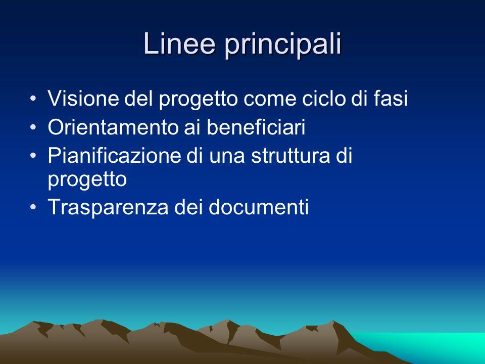 Linee principali Visione del progetto come ciclo di fasi