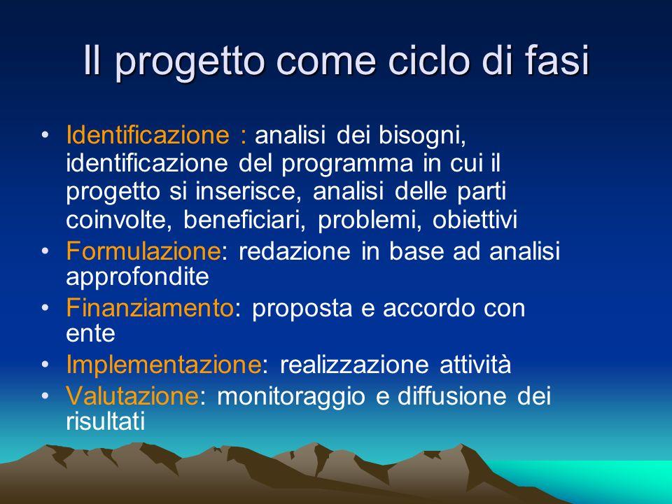 Il progetto come ciclo di fasi