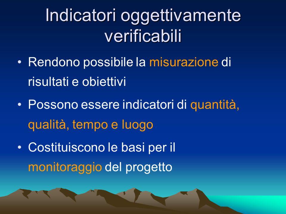 Indicatori oggettivamente verificabili