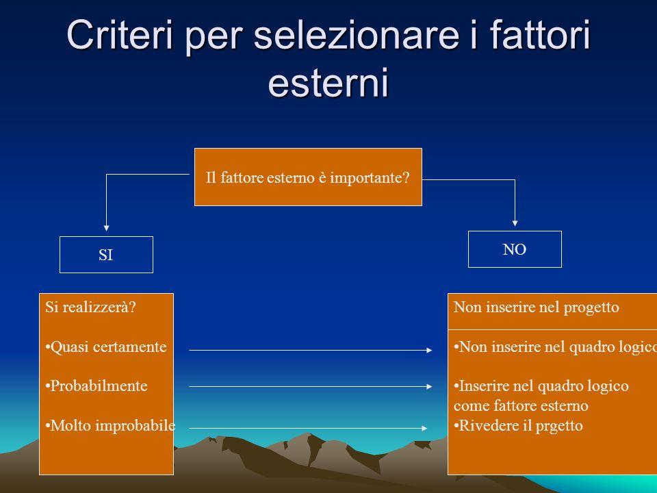 Criteri per selezionare i fattori esterni