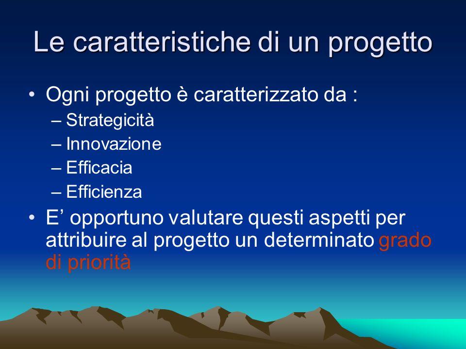 Le caratteristiche di un progetto