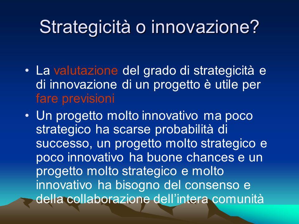 Strategicità o innovazione