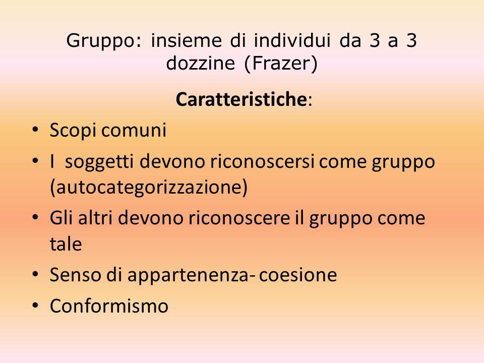Gruppo: insieme di individui da 3 a 3 dozzine (Frazer)
