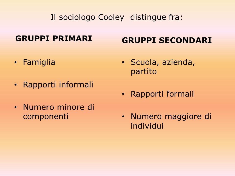 Il sociologo Cooley distingue fra: