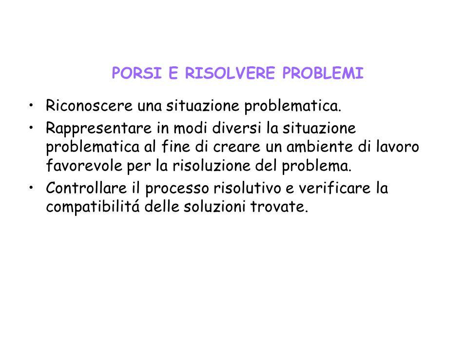 PORSI E RISOLVERE PROBLEMI
