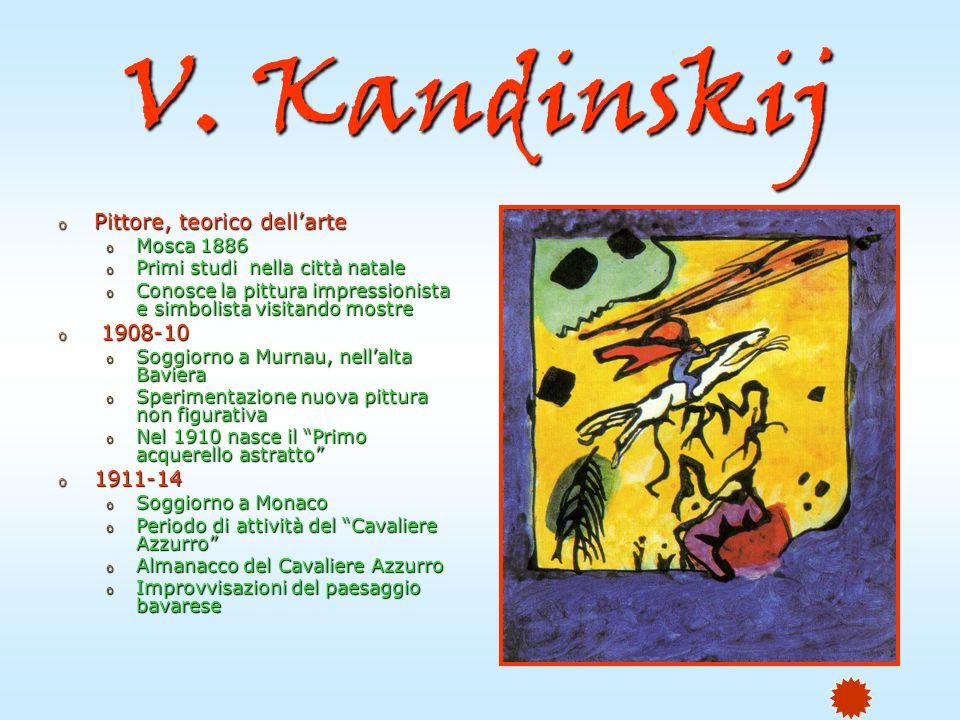 V. Kandinskij Pittore, teorico dell'arte 1908-10 1911-14 Mosca 1886